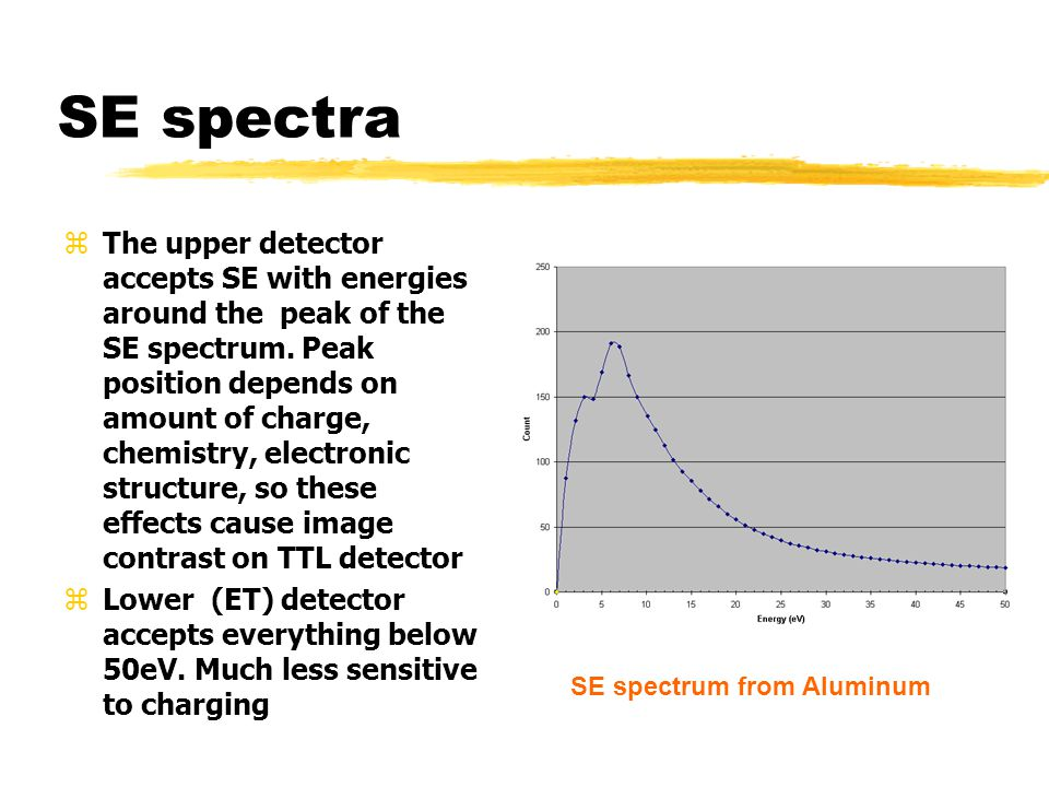 SE spectra zThe upper detector accepts SE with energies around the peak of the SE spectrum.