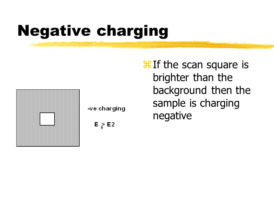 How coatings work zCoatings do not make the specimen conductive zThey form a ground plane - eliminate fields due to charge zIncrease SE yield - reduce charging Charge in sample Field deflects electrons ground plane