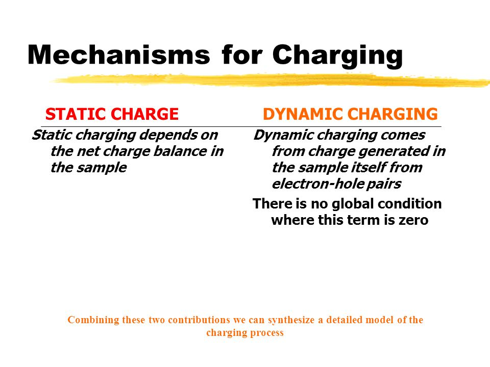 Mechanisms for Charging STATIC CHARGE Static charging depends on the net charge balance in the sample DYNAMIC CHARGING Dynamic charging comes from charge generated in the sample itself from electron-hole pairs There is no global condition where this term is zero Combining these two contributions we can synthesize a detailed model of the charging process