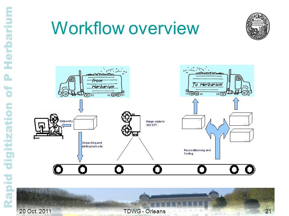 Rapid digitization of P Herbarium Workflow overview 20 Oct. 2011TDWG - Orleans21