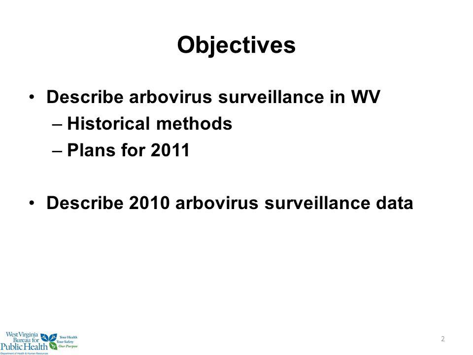 Objectives Describe arbovirus surveillance in WV –Historical methods –Plans for 2011 Describe 2010 arbovirus surveillance data 2