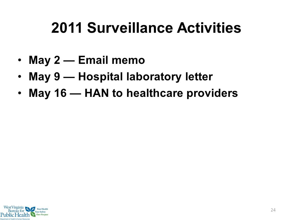 2011 Surveillance Activities May 2 — Email memo May 9 — Hospital laboratory letter May 16 — HAN to healthcare providers 24