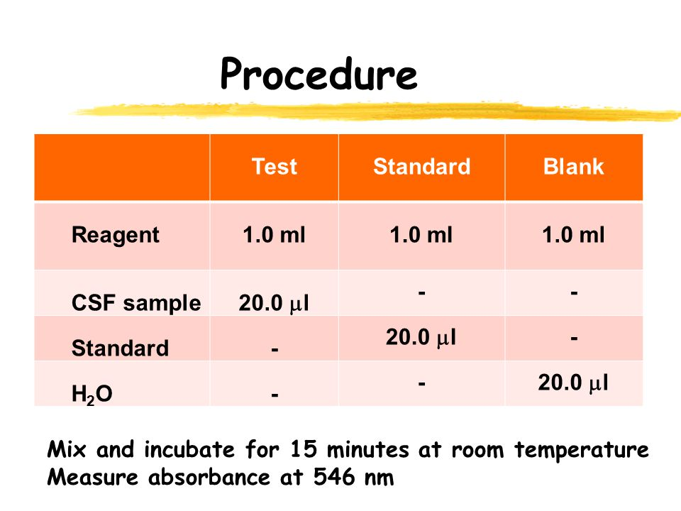 Procedure TestStandardBlank Reagent1.0 ml CSF sample 20.0  l -- Standard- 20.0  l - H2OH2O- - Mix and incubate for 15 minutes at room temperature Me