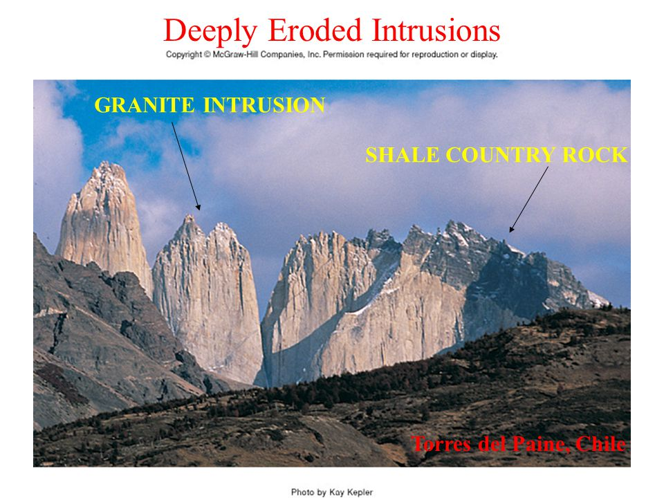 Deeply Eroded Intrusions GRANITE INTRUSION SHALE COUNTRY ROCK Torres del Paine, Chile
