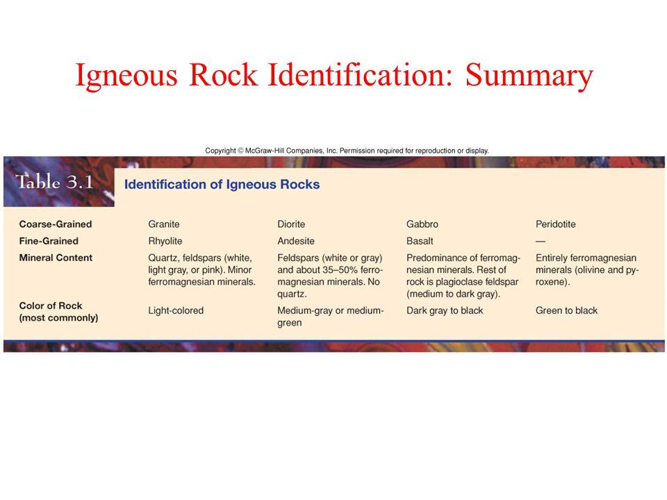 Igneous Rock Identification: Summary