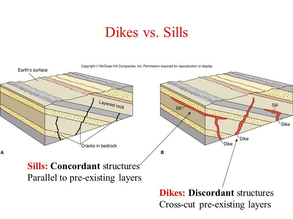 Dikes vs.