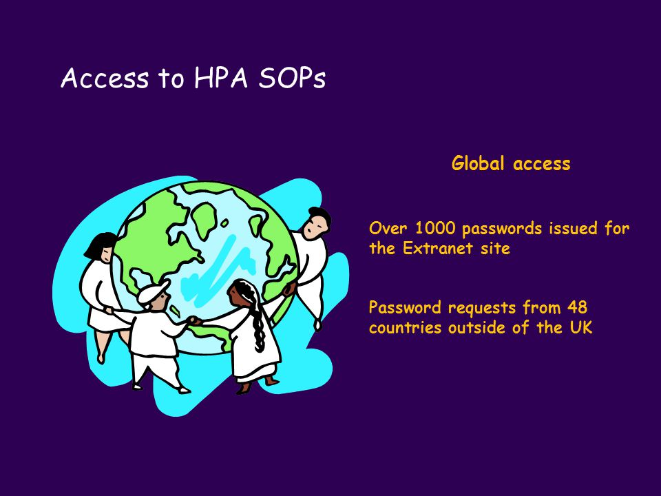 Access to HPA SOPs Global access Over 1000 passwords issued for the Extranet site Password requests from 48 countries outside of the UK