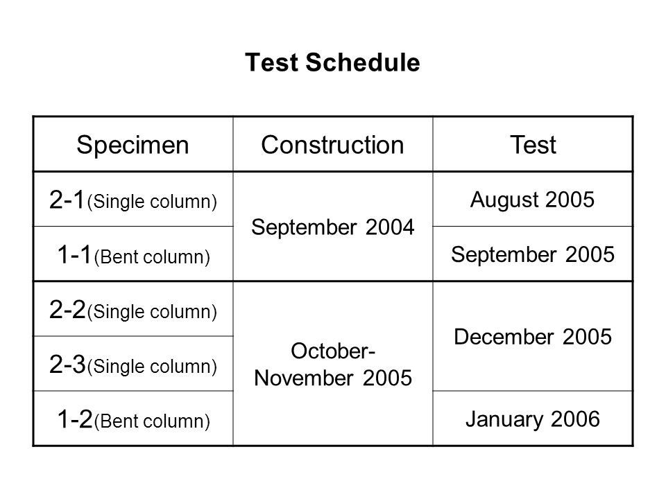 Test Schedule SpecimenConstructionTest 2-1 (Single column) September 2004 August 2005 1-1 (Bent column) September 2005 2-2 (Single column) October- No