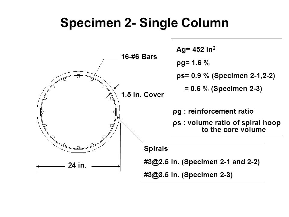 Specimen 2- Single Column 16-#6 Bars 1.5 in. Cover 24 in. Spirals #3@2.5 in. (Specimen 2-1 and 2-2) #3@3.5 in. (Specimen 2-3) Ag= 452 in 2 ρg= 1.6 % ρ