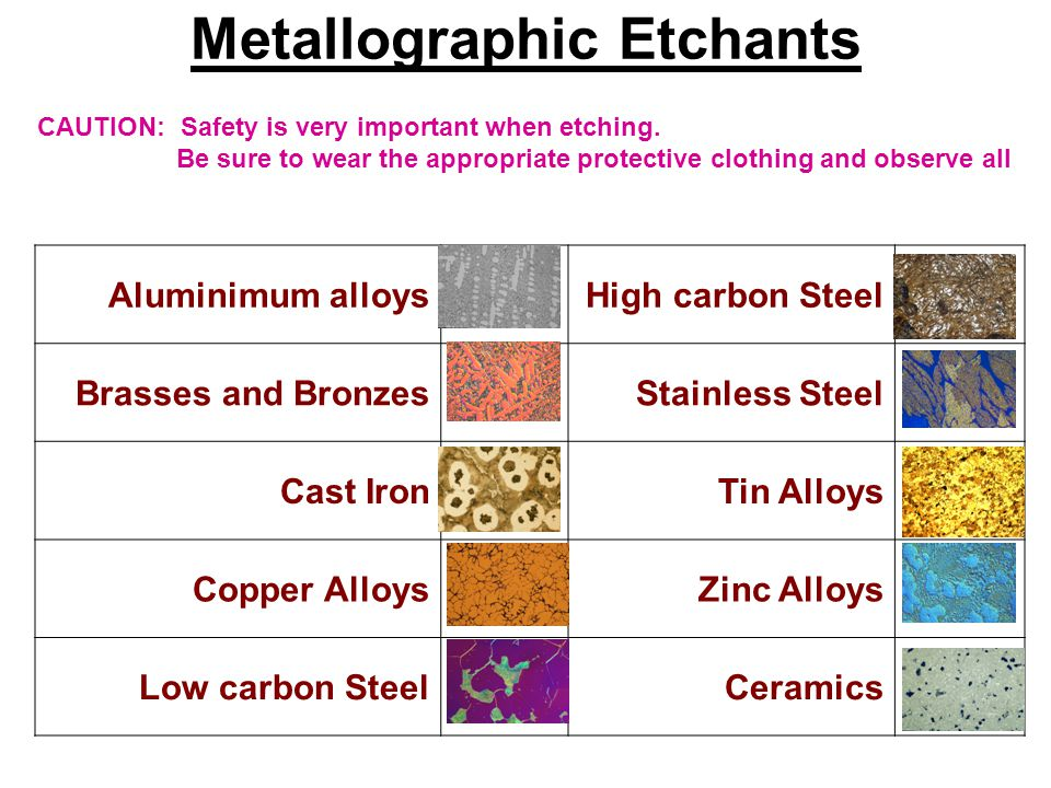 Metallographic Etchants Aluminimum alloysHigh carbon Steel Brasses and BronzesStainless Steel Cast IronTin Alloys Copper AlloysZinc Alloys Low carbon SteelCeramics CAUTION: Safety is very important when etching.