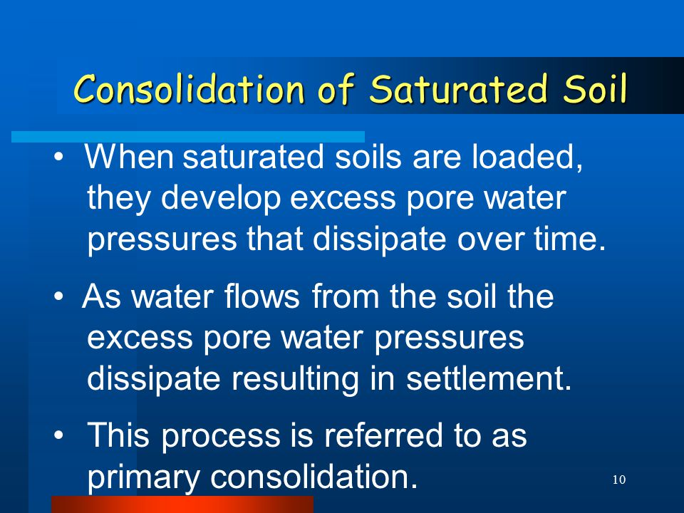 10 Consolidation of Saturated Soil When saturated soils are loaded, they develop excess pore water pressures that dissipate over time.