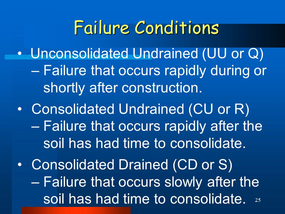 25 Failure Conditions Unconsolidated Undrained (UU or Q) – Failure that occurs rapidly during or shortly after construction. Consolidated Undrained (C