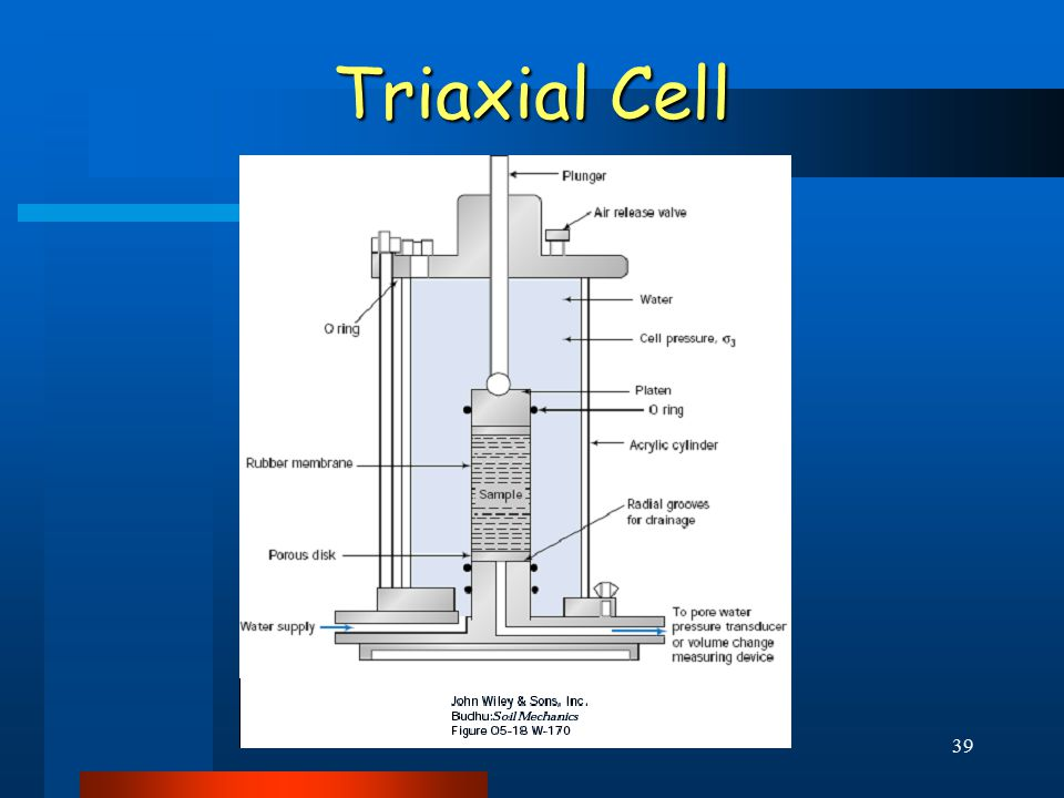 39 Triaxial Cell