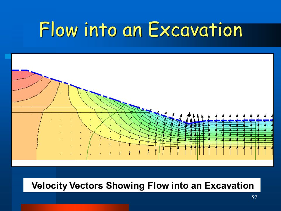 57 Flow into an Excavation Velocity Vectors Showing Flow into an Excavation