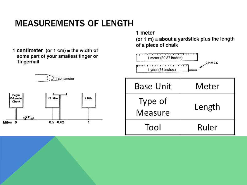 MEASUREMENTS OF LENGTH Base UnitMeter Type of Measure Length ToolRuler