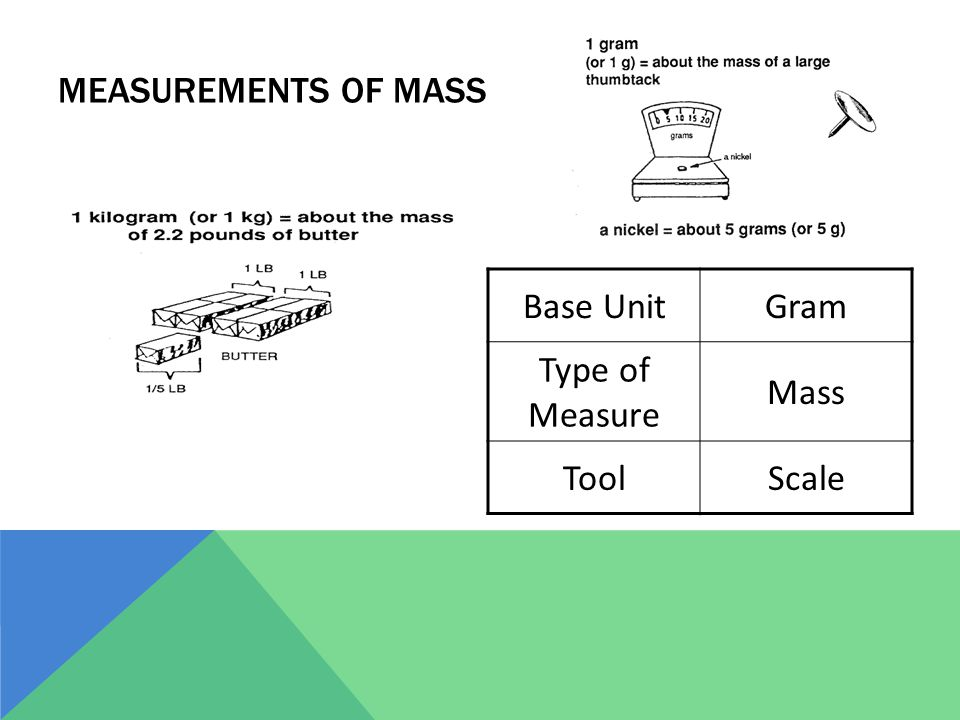 MEASUREMENTS OF MASS Base UnitGram Type of Measure Mass ToolScale