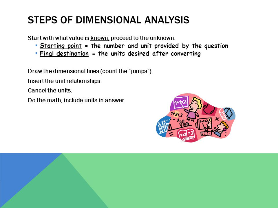 STEPS OF DIMENSIONAL ANALYSIS Start with what value is known, proceed to the unknown.  Starting point = the number and unit provided by the question