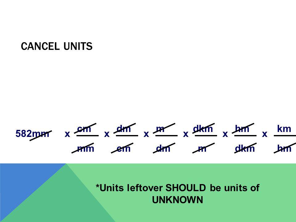 CANCEL UNITS 582mmxxxxxx mm cm dm m m dkm hm km *Units leftover SHOULD be units of UNKNOWN