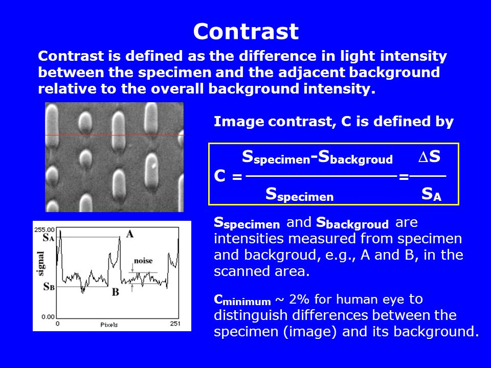Contrast Contrast is defined as the difference in light intensity between the specimen and the adjacent background relative to the overall background