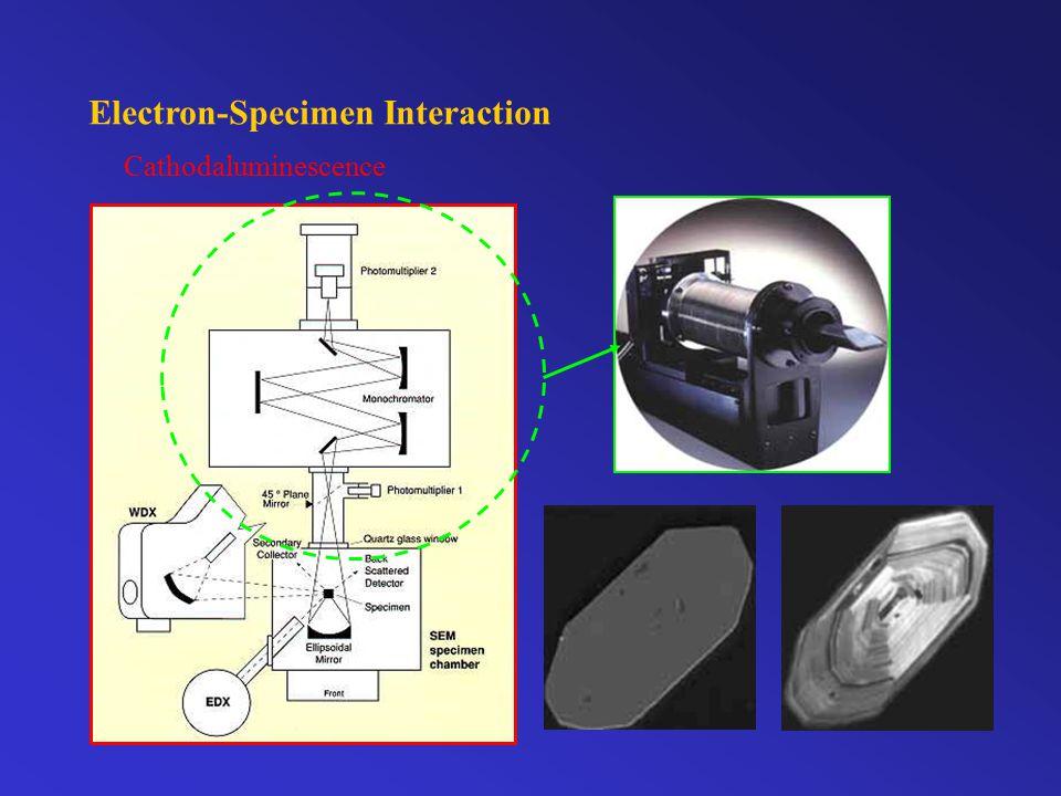 Electron-Specimen Interaction Cathodaluminescence