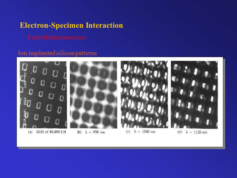 Electron-Specimen Interaction Cathodaluminescence Ion implanted silicon patterns