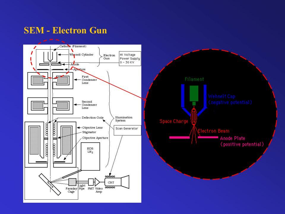 SEM - Electron Gun