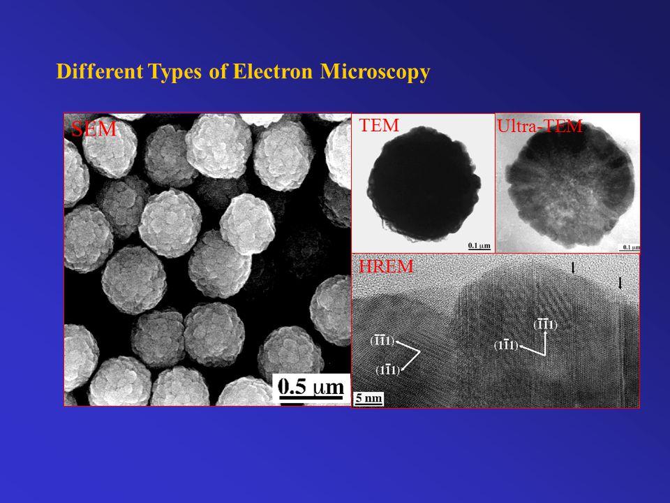 Different Types of Electron Microscopy SEM TEM Ultra-TEM HREM