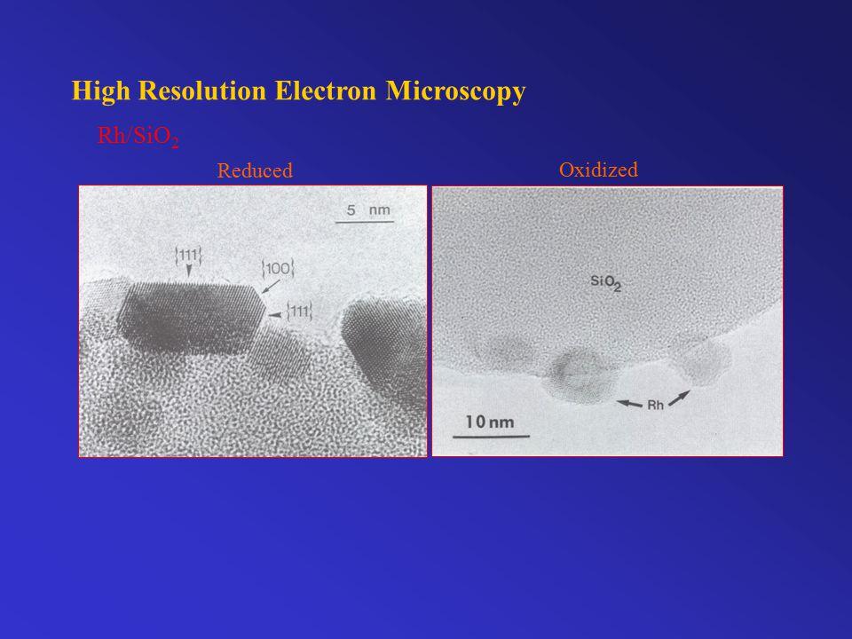 High Resolution Electron Microscopy Rh/SiO 2 Reduced Oxidized