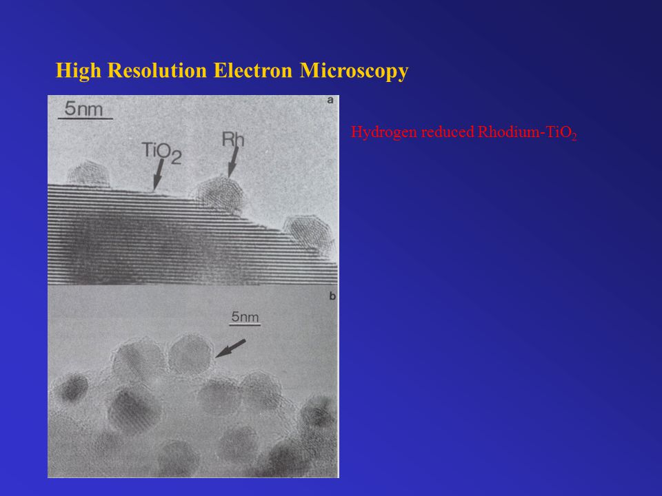 High Resolution Electron Microscopy Hydrogen reduced Rhodium-TiO 2