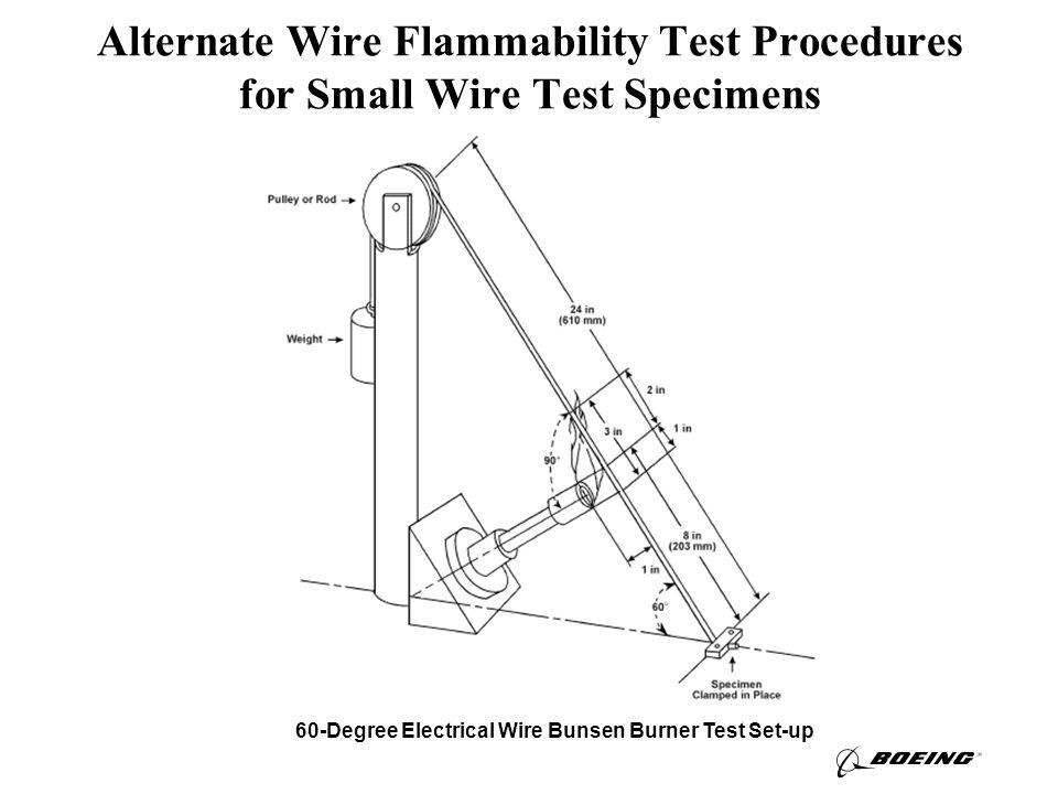 60-Degree Electrical Wire Bunsen Burner Test Set-up