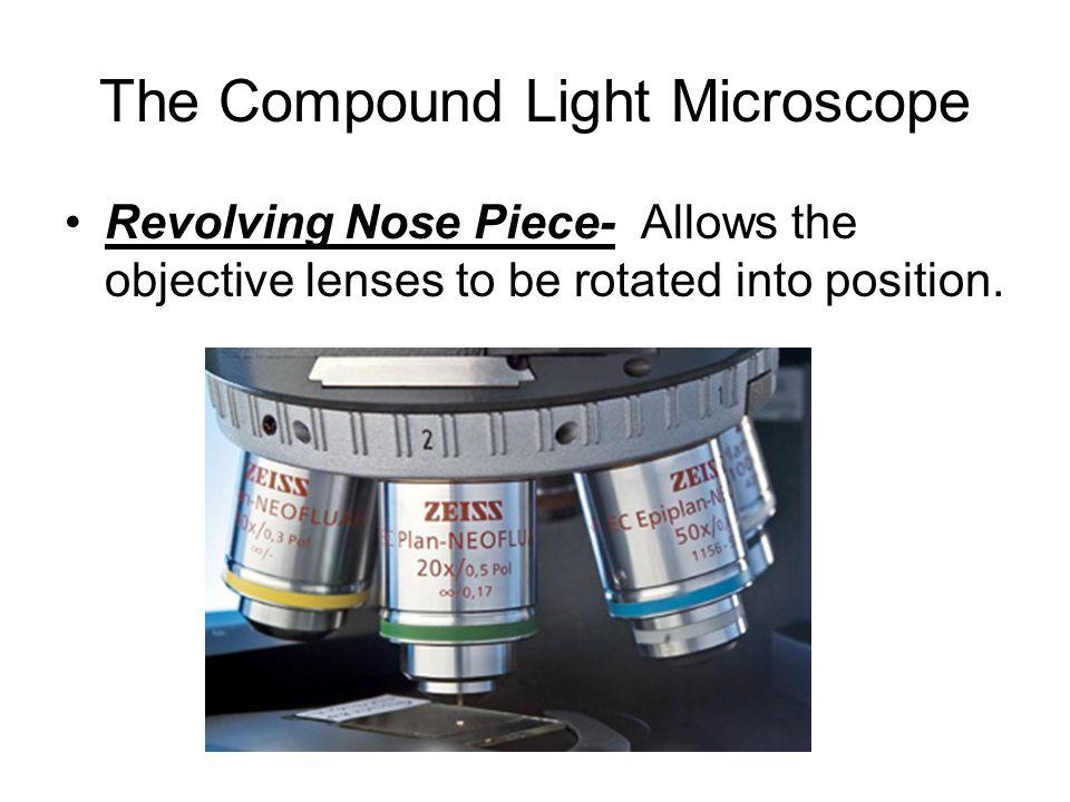 Body Tube Revolving Nose piece Scanning Lens Low Power Lens High Power Lens Stage Clips Diaphragm Light Source Eye Piece Arm Stage Coarse Adjustment Fine Adjustment