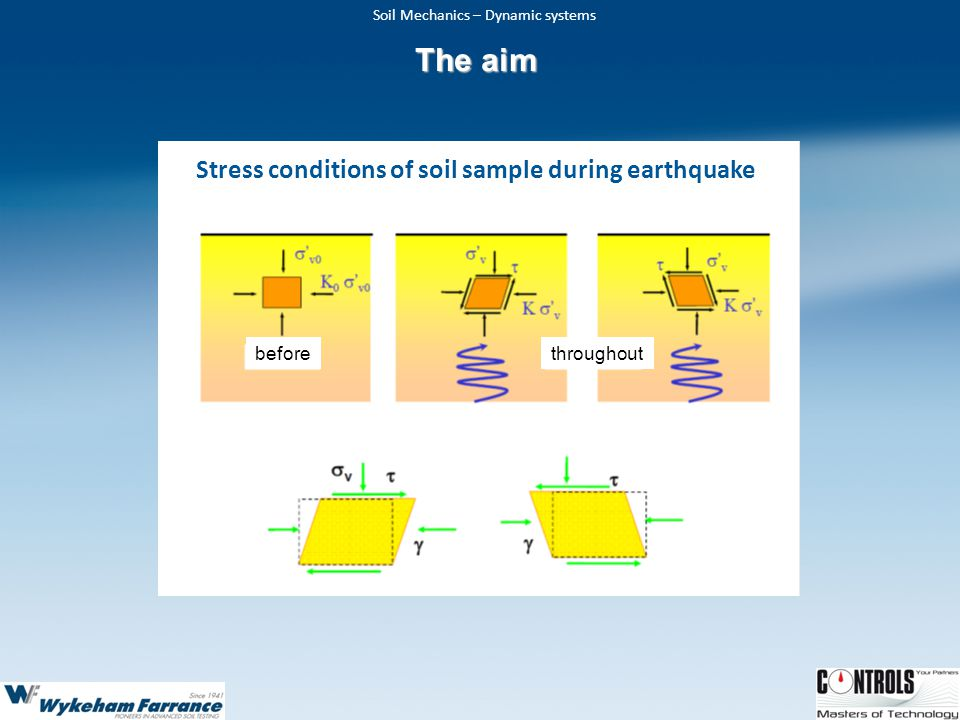 Soil Mechanics – Dynamic systems The aim beforethroughout Stress conditions of soil sample during earthquake