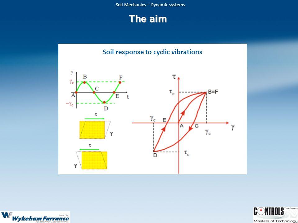 Soil Mechanics – Dynamic systems Soil response to cyclic vibrations The aim