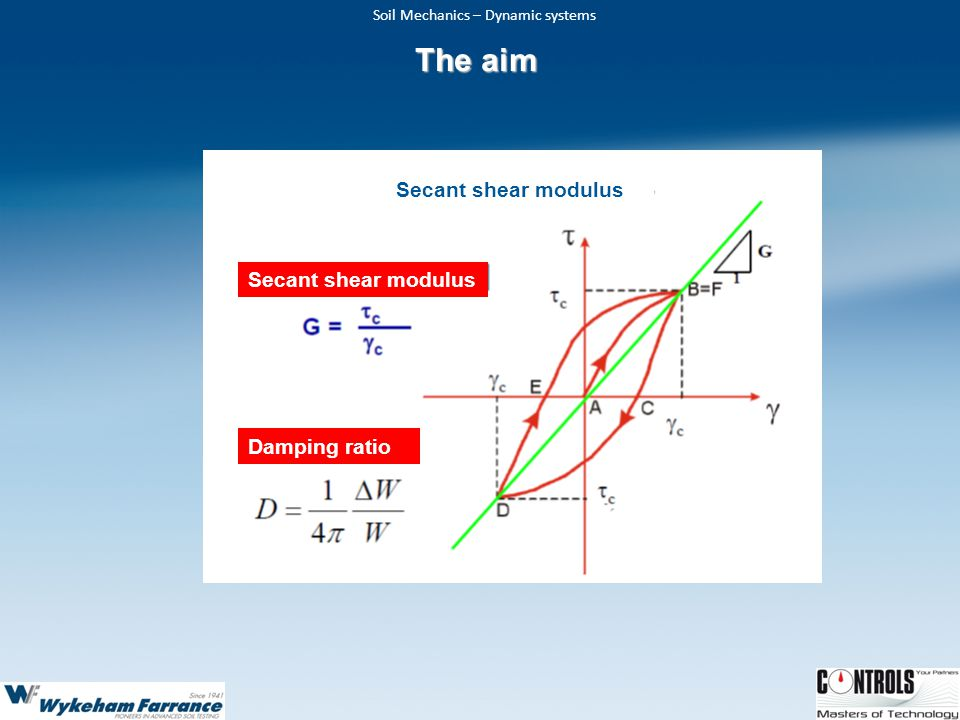 Soil Mechanics – Dynamic systems Secant shear modulus Damping ratio Secant shear modulus The aim