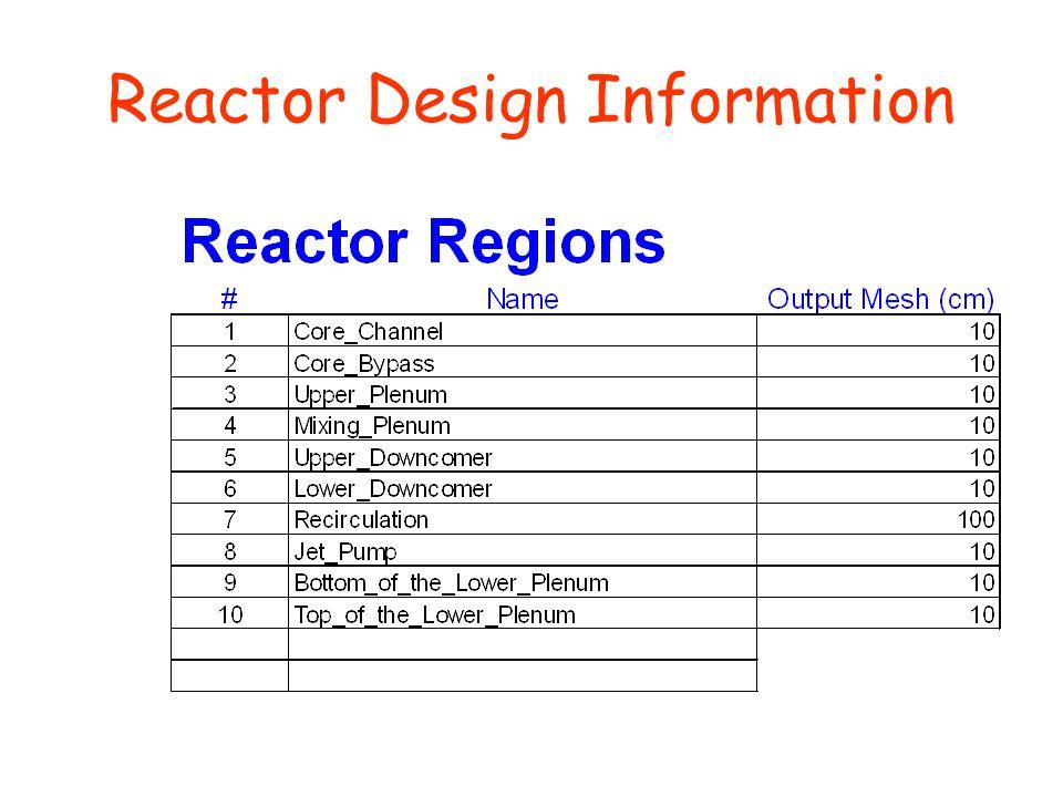 Reactor Design Information