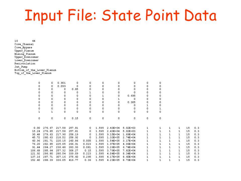 Input File: State Point Data 10 44 Core_Channel Core_Bypass Upper_Plenum Mixing_Plenum Upper_Downcomer Lower_Downcomer Recirculation Jet_Pump Bottom_of_the_Lower_Plenum Top_of_the_Lower_Plenum 0 0 0.901 0 0 0 0 0 0 0 0 0 0.099 0 0 0 0 0 0 0 0 0 0 0.85 0 0 0 0 0 0 0 0 0 0 1 0 0 0 0 0 0 0 0 0 0 1 0 0.695 0 0 0 0 0 0 0 0 1 0 0 0 0 0 0 0 0 0 0 0.305 0 0 0 0 0 0 0 0 0 0 1 0 0 0 0 0 0 0 0 0 0 1 1 1 0 0 0 0 0 0 0 0 0 0 0 0.15 0 0 0 0 0 0 0.00 276.67 217.58 257.81 0 1.595 2.43E+04 5.02E+03 1 1 1 1 15 0.3 15.24 276.85 217.58 257.81 0 1.595 2.43E+04 5.02E+03 1 1 1 1 15 0.3 30.48 279.63 217.90 258.19 0 1.595 9.15E+04 1.89E+04 1 1 1 1 15 0.3 45.72 280.63 218.52 258.92 0 1.595 1.33E+05 2.74E+04 1 1 1 1 15 0.3 60.96 281.71 220.15 260.86 0.005 1.595 1.54E+05 3.17E+04 1 1 1 1 15 0.3 76.20 282.85 225.05 266.91 0.023 1.595 1.97E+05 4.06E+04 1 1 1 1 15 0.3 91.44 284.27 238.48 283.93 0.081 1.595 3.26E+05 6.74E+04 1 1 1 1 15 0.3 106.68 285.64 257.32 308.27 0.15 1.595 3.79E+05 7.82E+04 1 1 1 1 15 0.3 121.92 286.80 280.54 339.09 0.223 1.595 4.04E+05 8.34E+04 1 1 1 1 15 0.3 137.16 287.71 307.16 375.60 0.295 1.595 4.17E+05 8.60E+04 1 1 1 1 15 0.3 152.40 288.39 336.05 416.77 0.36 1.595 4.23E+05 8.73E+04 1 1 1 1 15 0.3