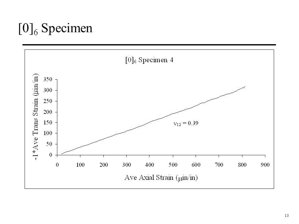 13 [0] 6 Specimen