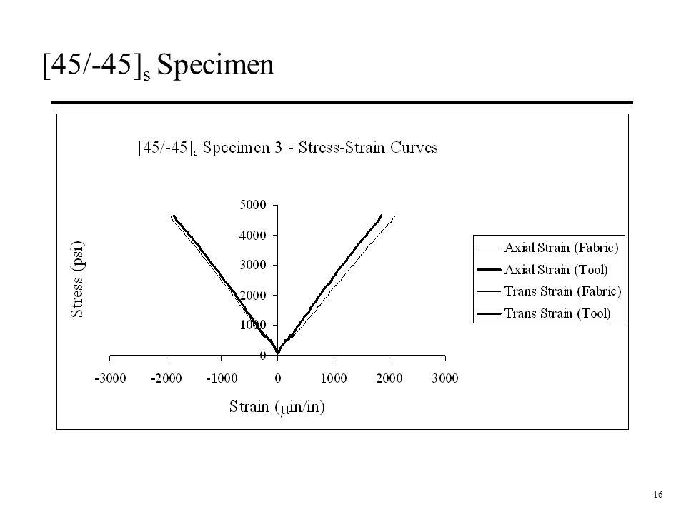 16 [45/-45] s Specimen