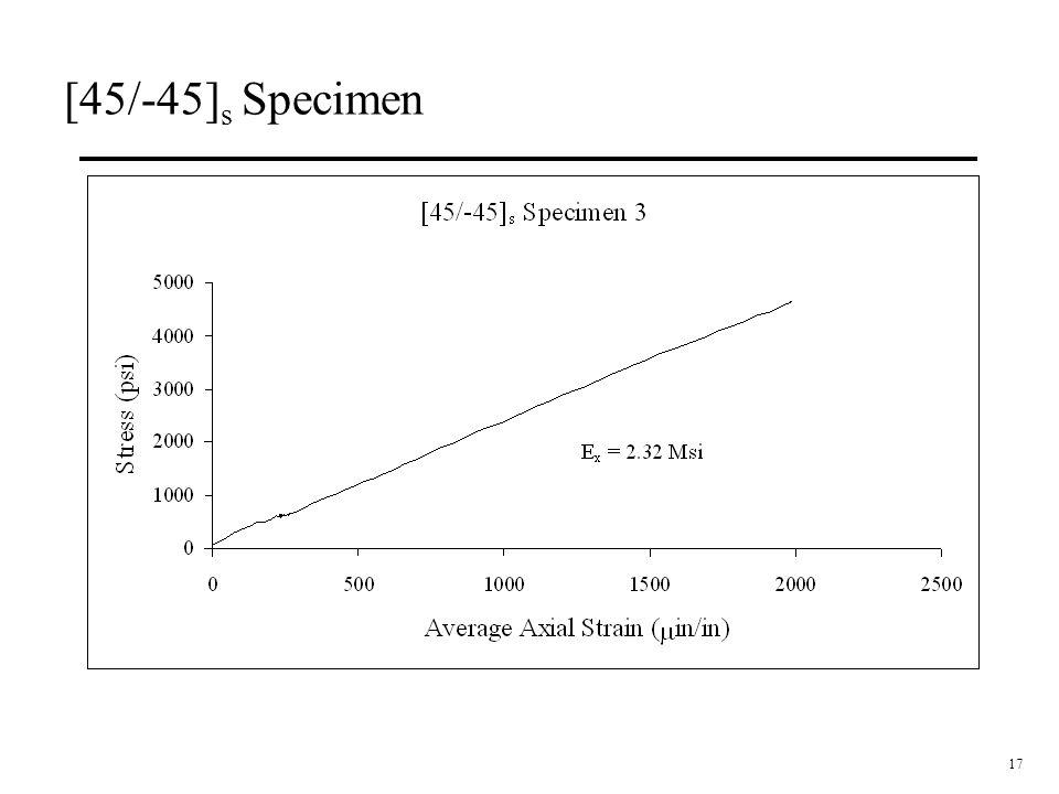 17 [45/-45] s Specimen