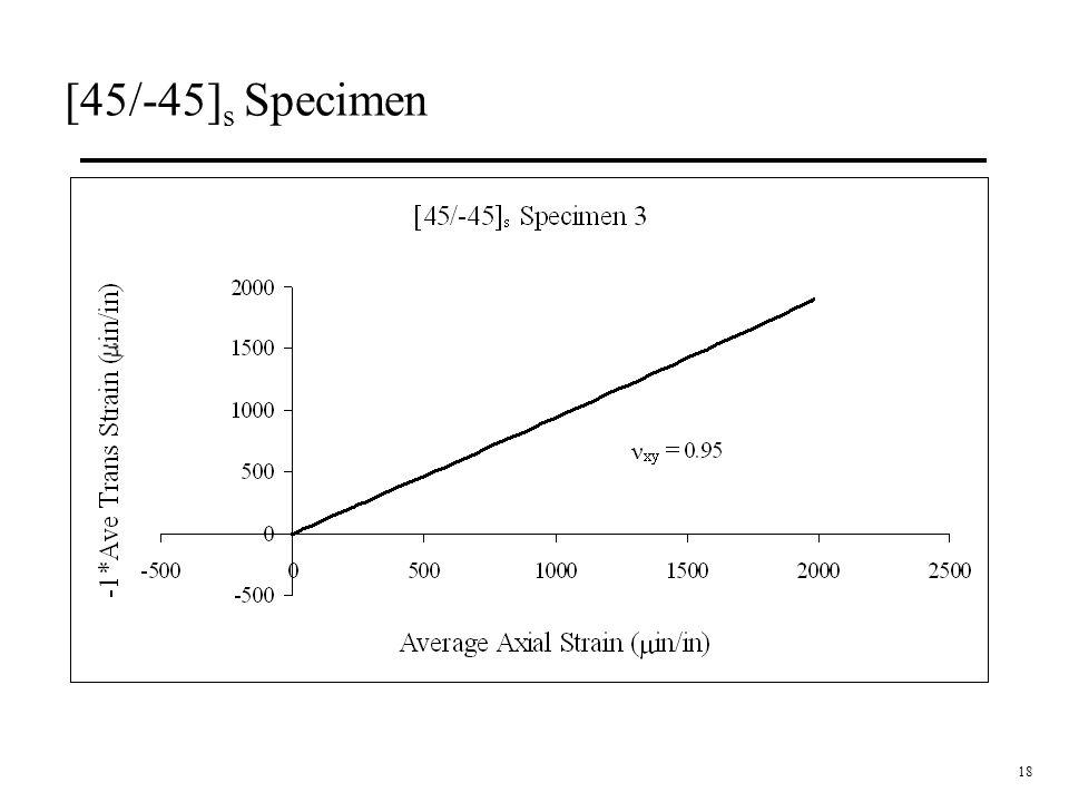 18 [45/-45] s Specimen