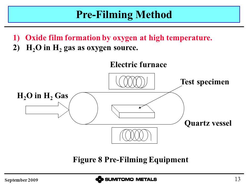 Pre-Filming Method H 2 O in H 2 Gas Quartz vessel Electric furnace Test specimen Figure 8 Pre-Filming Equipment September 2009 13 1)Oxide film formation by oxygen at high temperature.