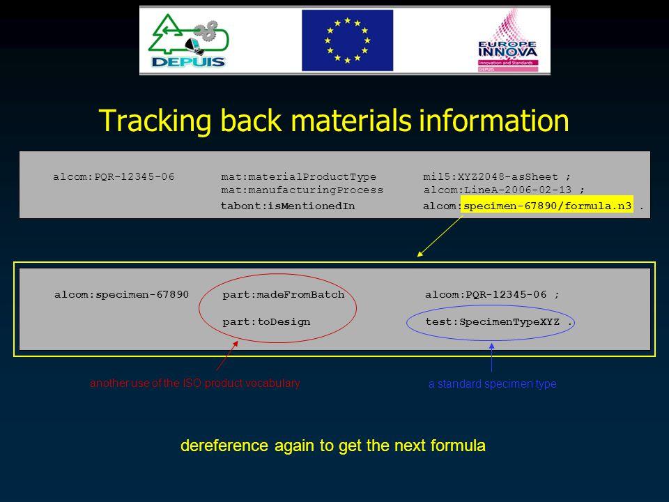Tracking back materials information alcom:PQR-12345-06 mat:materialProductType mil5:XYZ2048-asSheet ; mat:manufacturingProcess alcom:LineA-2006-02-13 ; alcom:specimen-67890 part:madeFromBatch alcom:PQR-12345-06 ; part:toDesign test:SpecimenTypeXYZ.