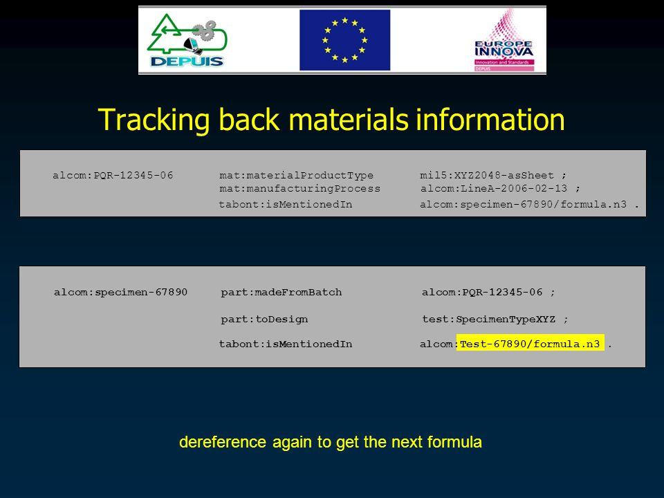 Tracking back materials information alcom:PQR-12345-06 mat:materialProductType mil5:XYZ2048-asSheet ; mat:manufacturingProcess alcom:LineA-2006-02-13 ; tabont:isMentionedIn alcom:specimen-67890/formula.n3.