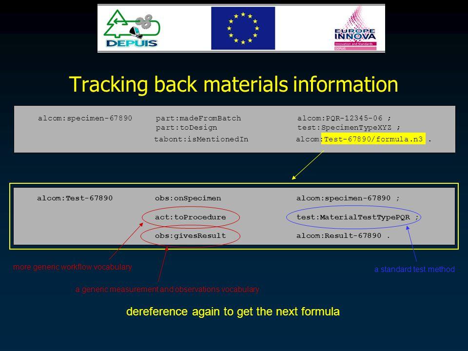 Tracking back materials information alcom:specimen-67890 part:madeFromBatch alcom:PQR-12345-06 ; part:toDesign test:SpecimenTypeXYZ ; alcom:Test-67890 obs:onSpecimen alcom:specimen-67890 ; act:toProcedure test:MaterialTestTypePQR ; obs:givesResult alcom:Result-67890.