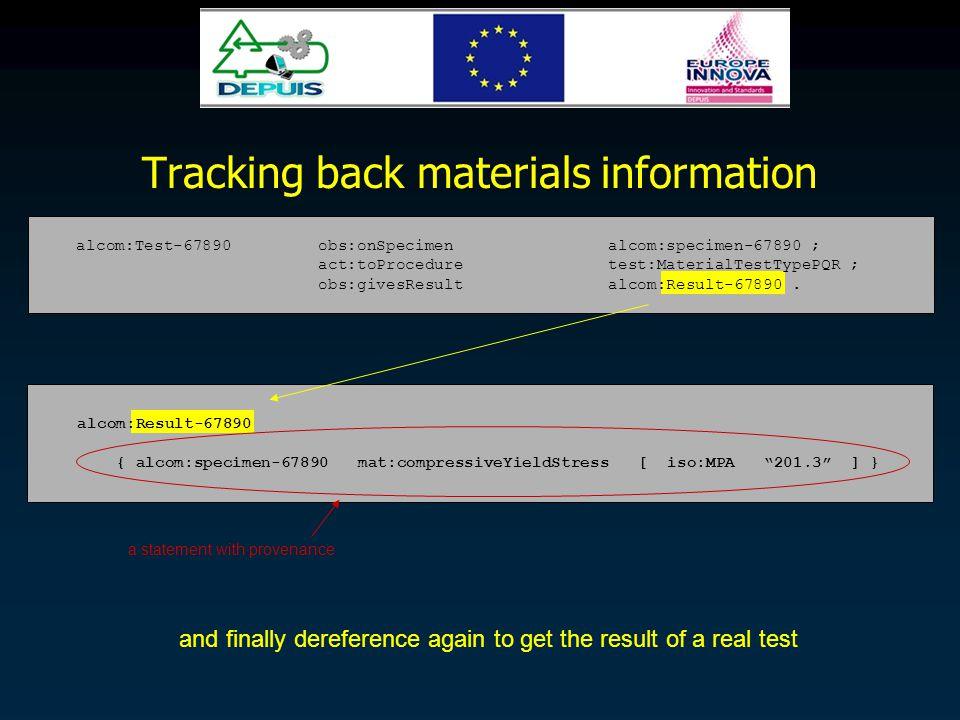 Tracking back materials information alcom:Test-67890 obs:onSpecimen alcom:specimen-67890 ; act:toProcedure test:MaterialTestTypePQR ; obs:givesResult alcom:Result-67890.