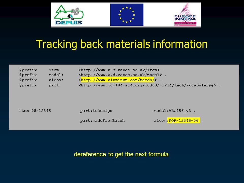 Tracking back materials information @prefix part:.