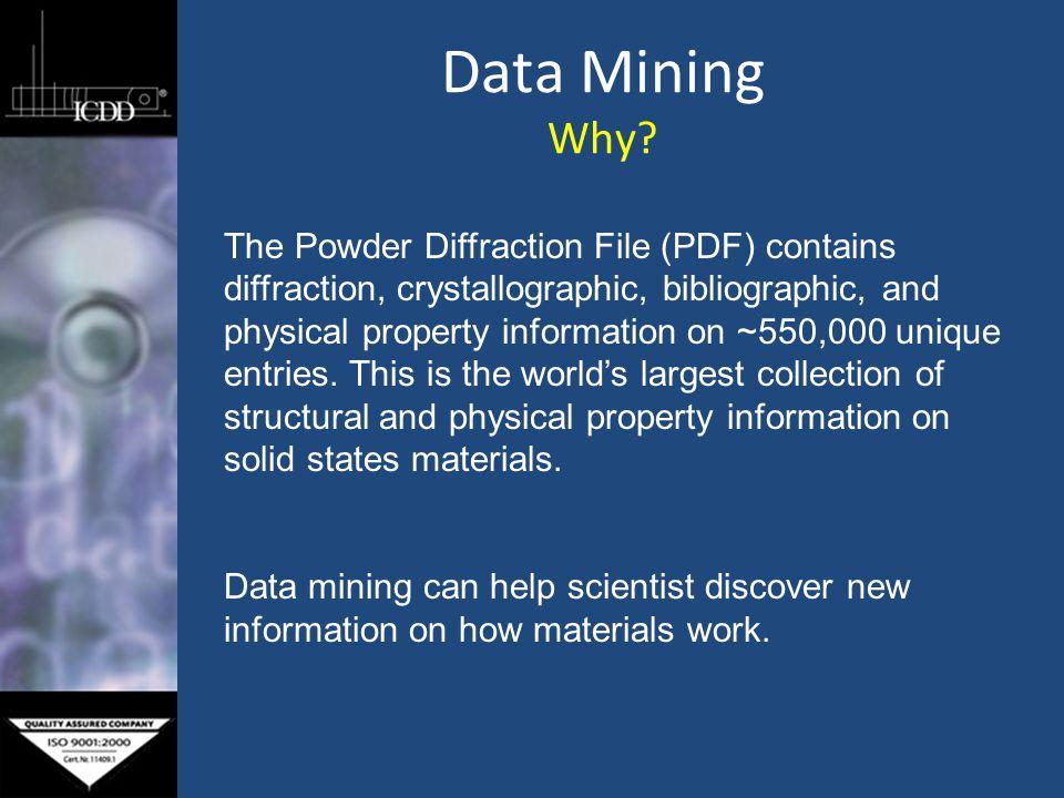 Data Mining How.
