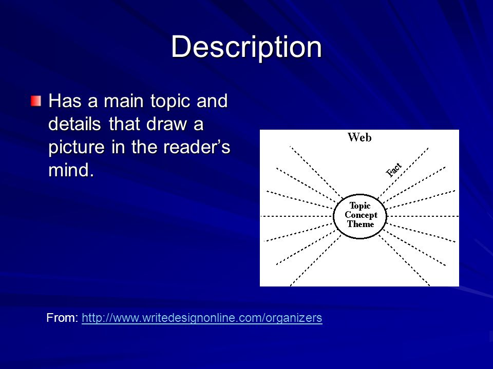 Sample Description .....