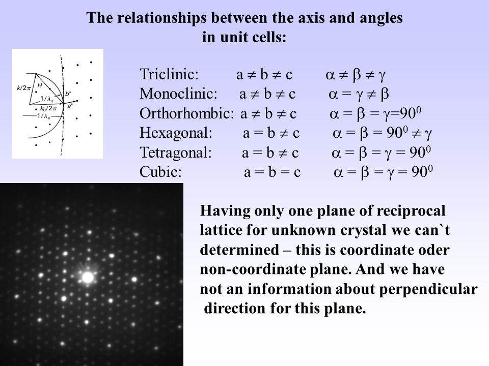 The relationships between the axis and angles in unit cells: Triclinic: a  b  c    Monoclinic: a  b  c  =   Orthorhombic: a  b  c  =  =  =90 0 Hexagonal: a = b  c  =  = 90 0   Tetragonal: a = b  c  =  =  = 90 0 Cubic: a = b = c  =  =  = 90 0 Having only one plane of reciprocal lattice for unknown crystal we can`t determined – this is coordinate oder non-coordinate plane.