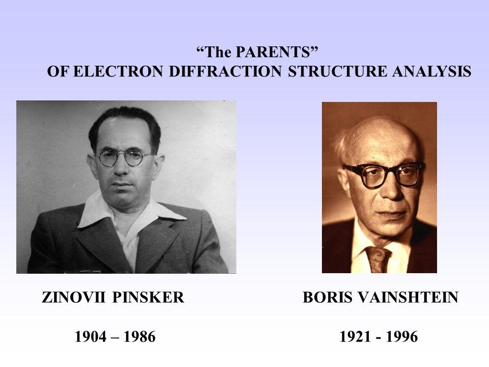 ZINOVII PINSKER BORIS VAINSHTEIN 1904 – 1986 1921 - 1996 The PARENTS OF ELECTRON DIFFRACTION STRUCTURE ANALYSIS